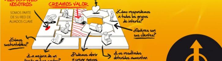 Diseño que impacta en el Modelo de Negocio