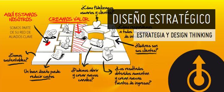 ESTRATEGIA + DISEÑO + TECNOLOGÍA + COMUNICACIÓN