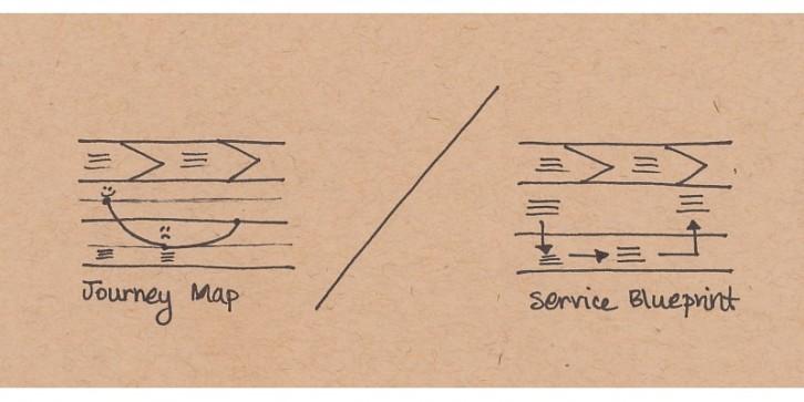 Mapa del viaje del cliente o blueprint estudiodies customer journey vs blueprint malvernweather Image collections
