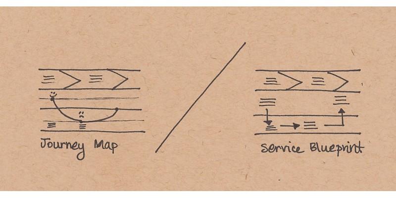 customer-journey-vs-blueprint
